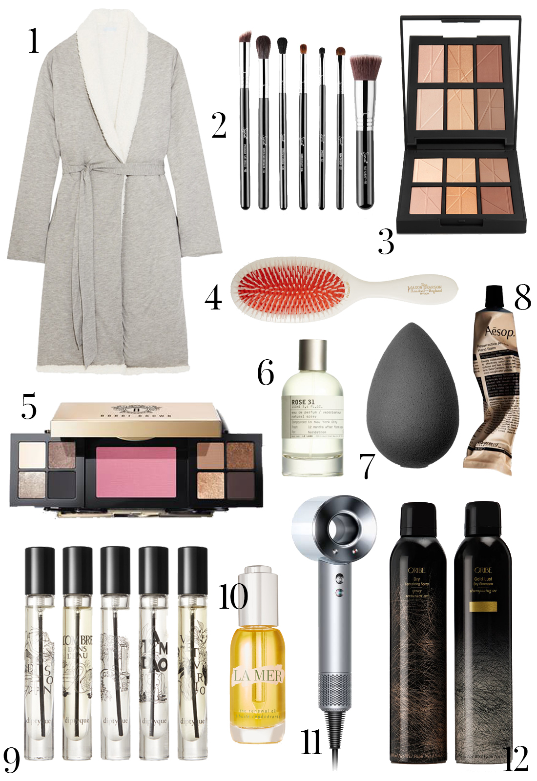 Holiday Beauty Gifts Shopping