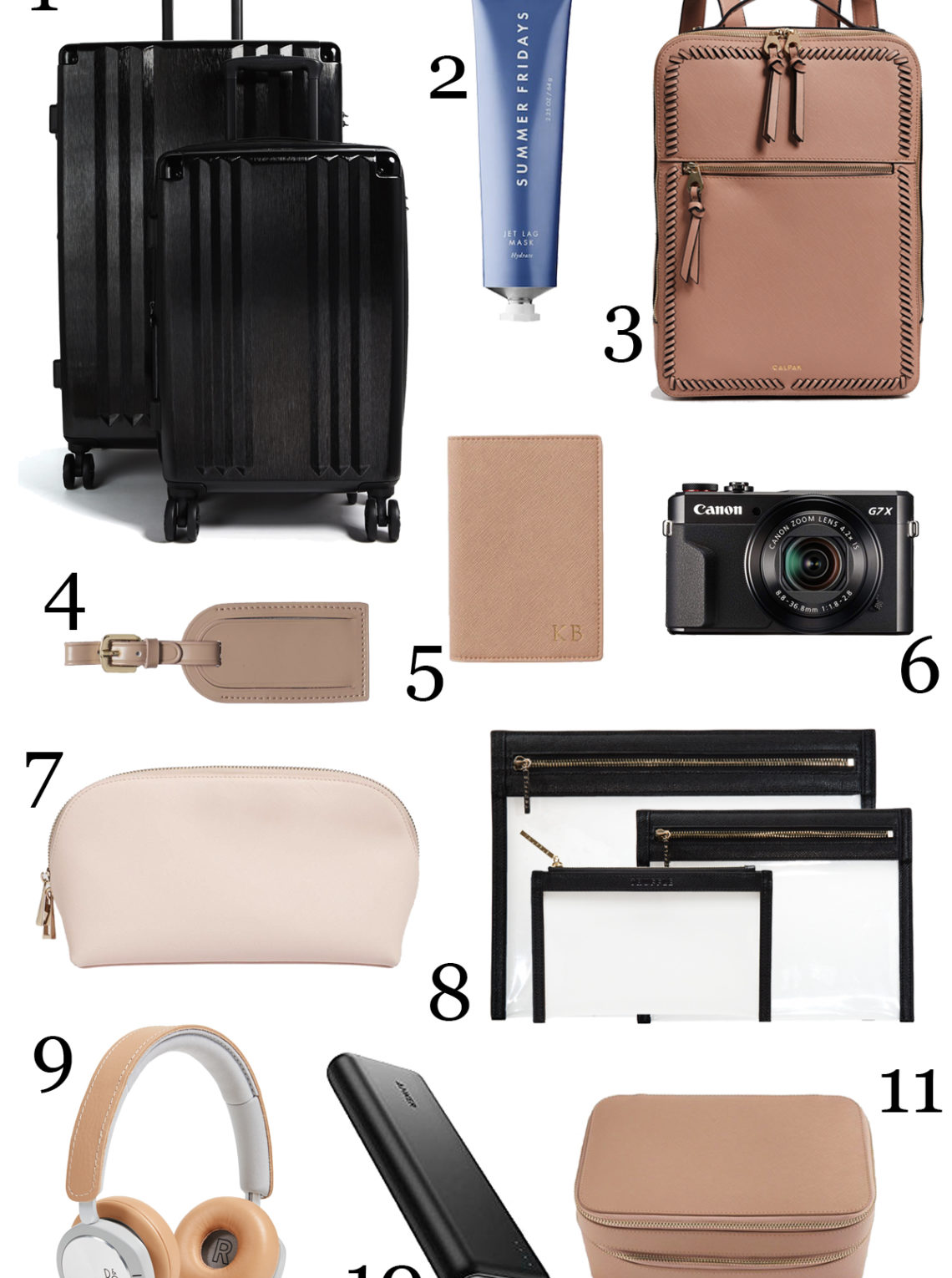Holiday Gift Guide Travel Items