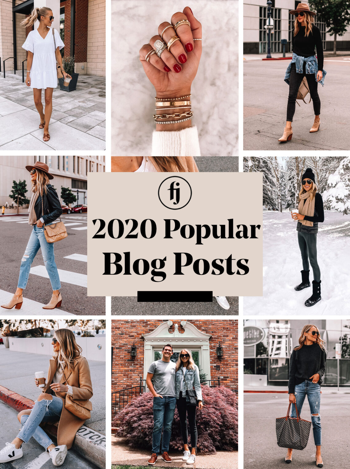 2020 top blog posts